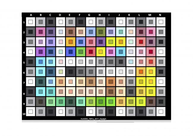 Huawei Y6 Pro colorimétrie