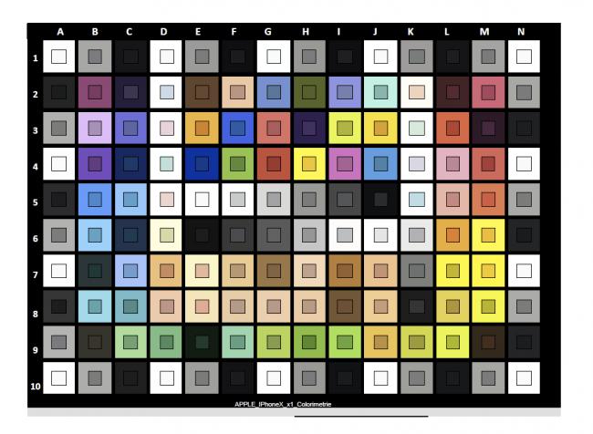iphone x colorimétrie