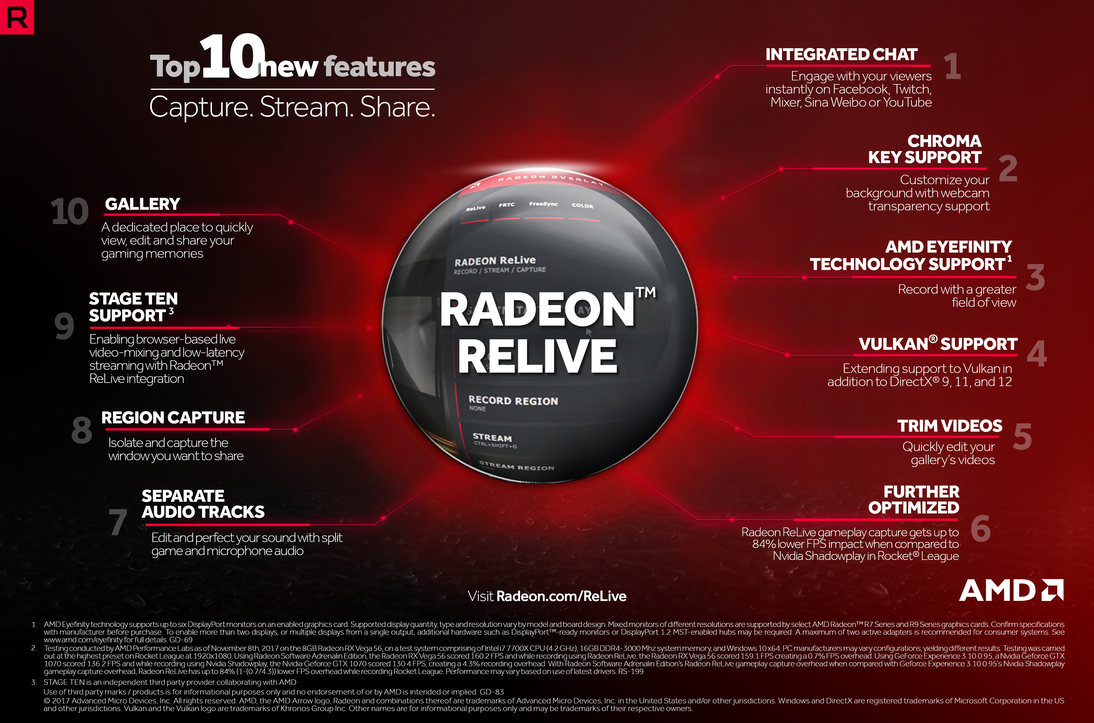 Radeon Software Adrenalin Edition Radeon ReLive_10things
