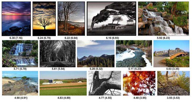 Des notes esthétiques attribuées par NIMA et portant sur des photos de la base d'images AVA.