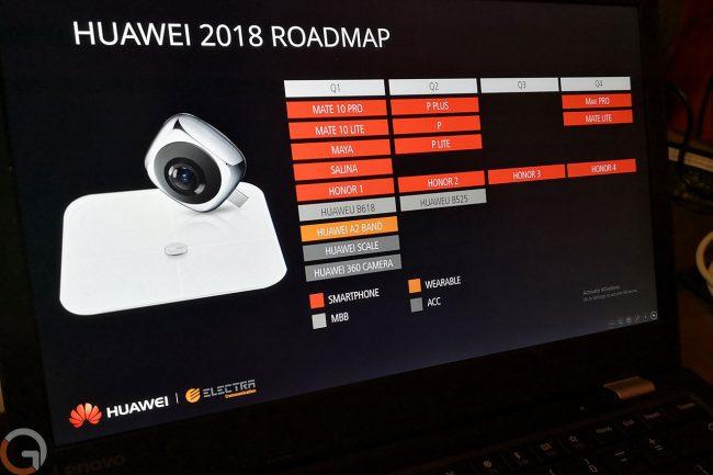 Roadmap Huawei chez Alpha Telecom