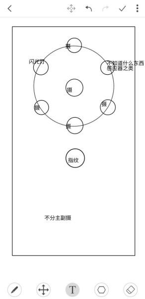Schéma de l'appareil photo du Nokia 10