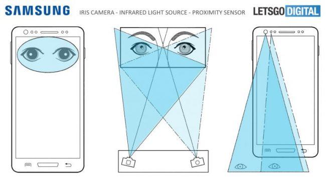 Brevet Samsung pour scanner d'iris