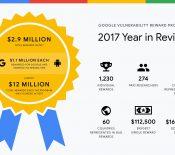 Google a dépensé 2,9 millions de dollars en 2017 pour chasser les bugs