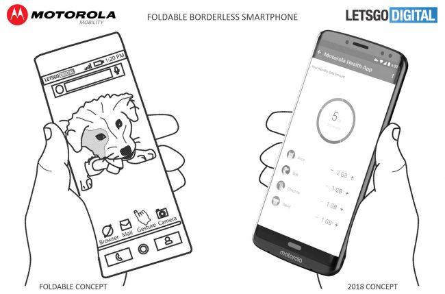 Brevet Motorola pour un smartphone pliable