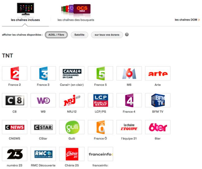Liste des chaînes TNT incluses dans la Tv d'Orange