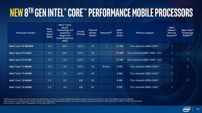 Le Dell XPS 15 (2018) profite des nouveaux processeurs de 8e gen d'Intel © Intel