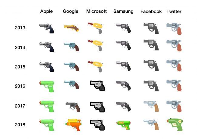 pistol emoji