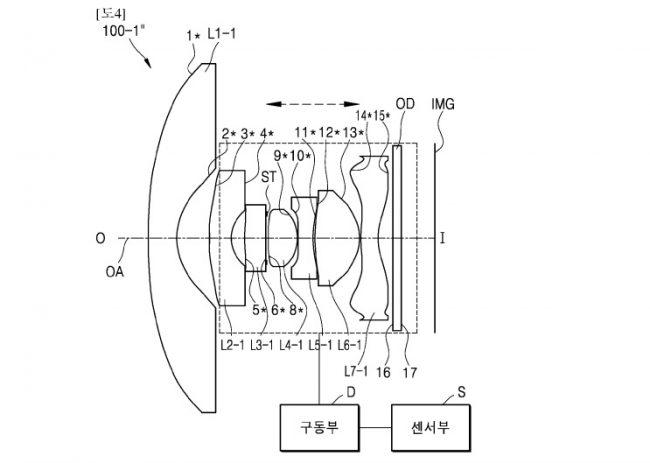 Samsung brevet lentille fisheye