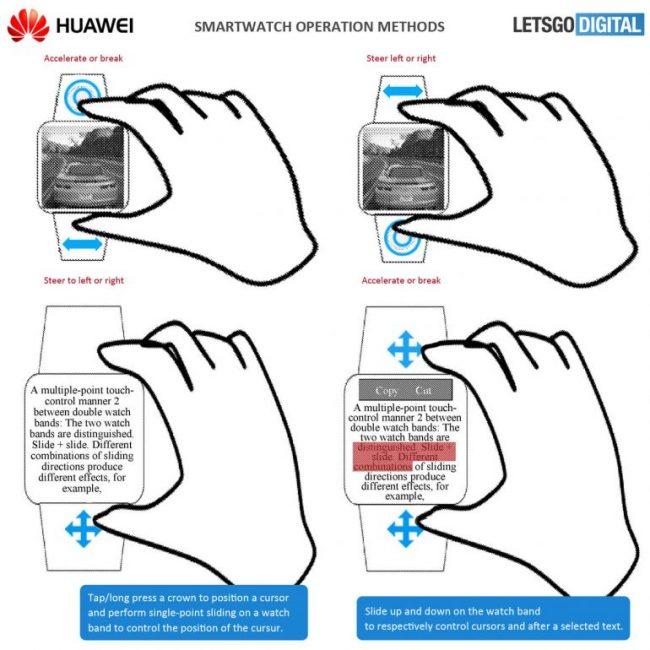 Brevet Huawei