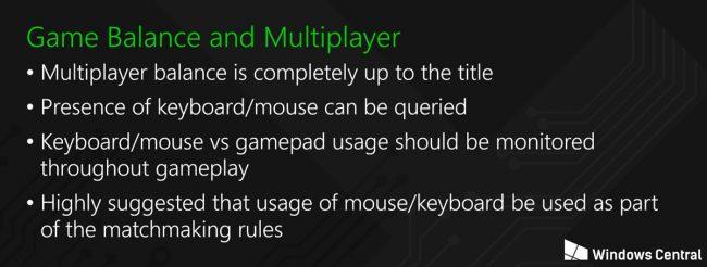 Xbox souris clavier