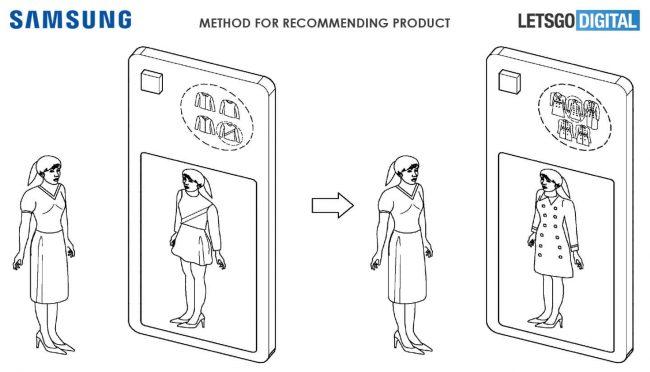 Samsung IA vêtements