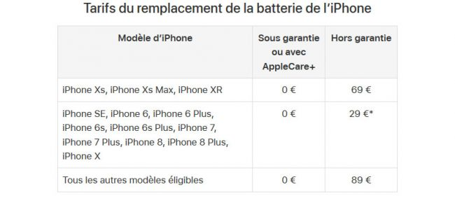 iPhone grille batterie
