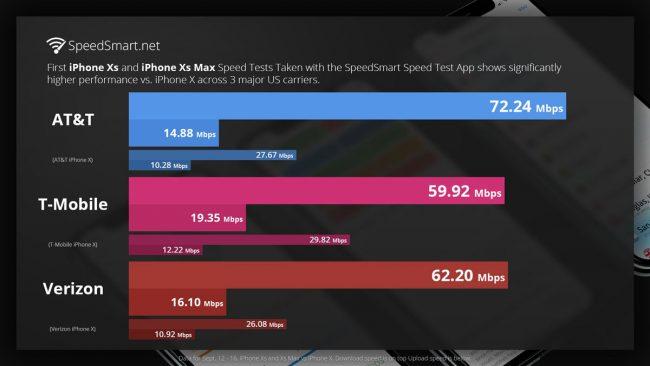 iPhone XS 4G