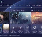 Battlefield V : le mode Battle Royale sortira en mars 2019