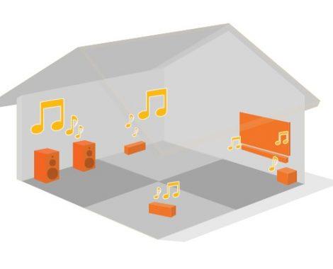 Multiroom : les choses à savoir pour profiter de sa musique dans toute la maison