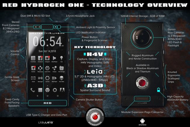 © RED Hydrogen One (AndroidCentral)