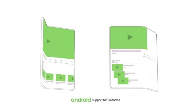 Support des écrans pliables dans Android