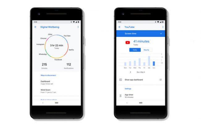 Google Bien-être numérique