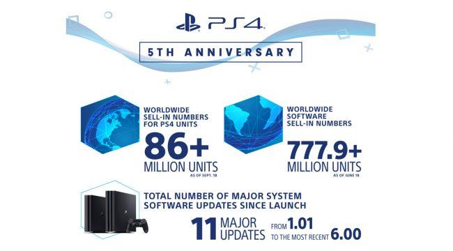 Sony PlayStation 4 5 ans