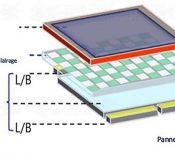 CES 2019 –Dual Cell TV : Hisense intègre deux dalles LCD pour concurrencer les TV OLED