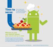 Android 9.0 Pie : Nokiamet à jour soncalendrier de mise à jour