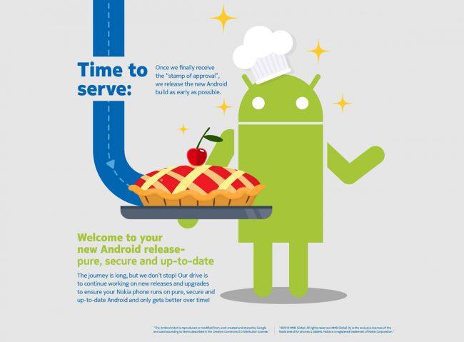 HMD Global Nokia Android 9.0 Pie