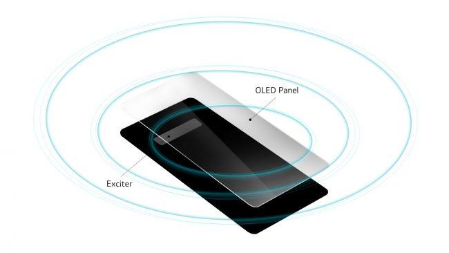 La technologie Crystal Sound OLED à bord du LG G8 ThinQ © LG