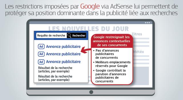 amende Google UE