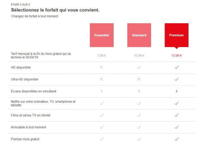 Les «vrais» tarifs de Netflix, de 7,99 euros à 13,99 euros © Capture d'écran (Netflix)