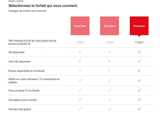 Les «faux» tarifs de Netflix sur tablette, de 7,99 euros à 17,99 euros © Capture d'écran (Netflix)