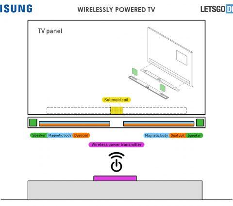 Samsung veut faire disparaître tous les câbles de ses téléviseurs