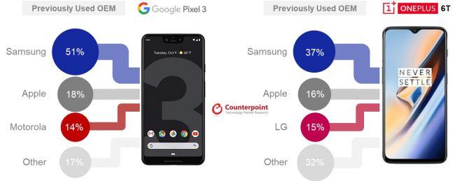 OnePlus et Google vs Samsung
