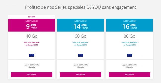 Forfait Bouygues Telecom B&YOU