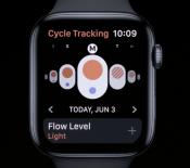 watchOS 6 : App Store dédié, nouveaux cadrans, suivi des cycles menstruels…