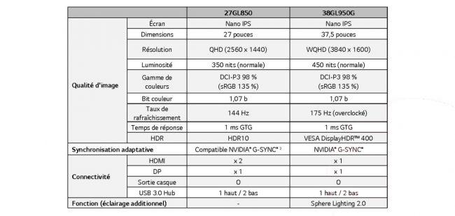 LG UltraGear Nano IPS