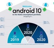 Android 10 : Nokia dévoile son calendrier de mises à jour