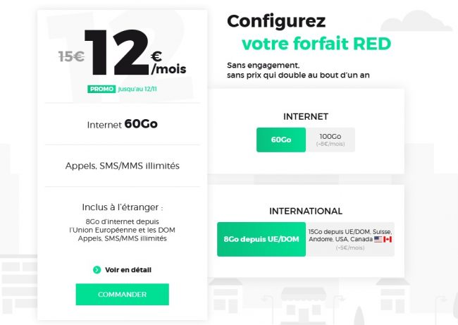 Red by SFR forfaits novembre 2019