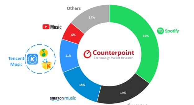 Streaming musical 2019 Counterpoint