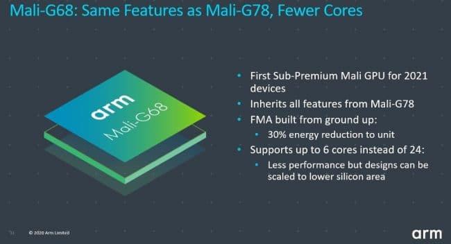ARM Mali-G68