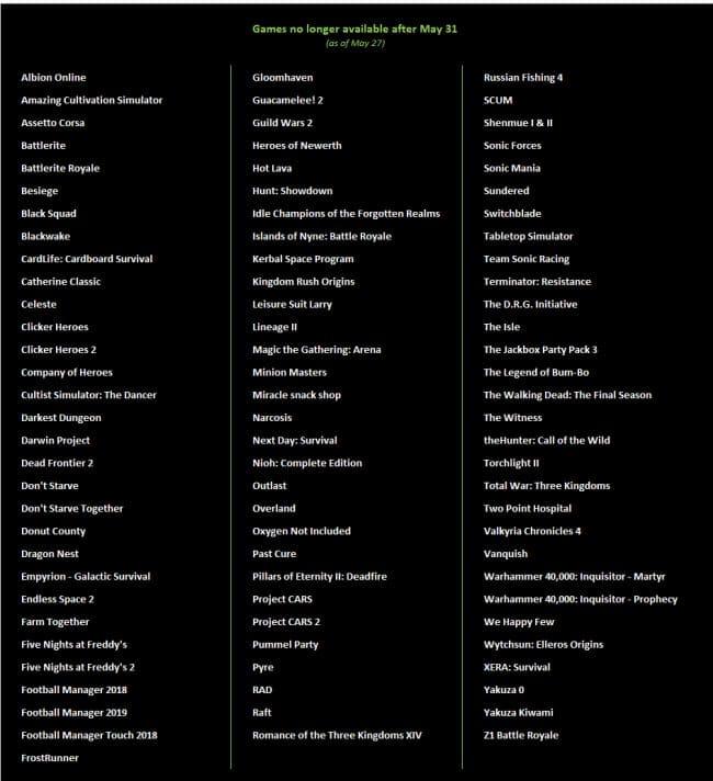 Liste provisoire des jeux retiré de GeForce Now le 31 mai