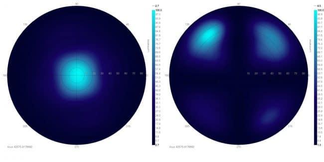 Directivité écran du ROG Zephyrus G14