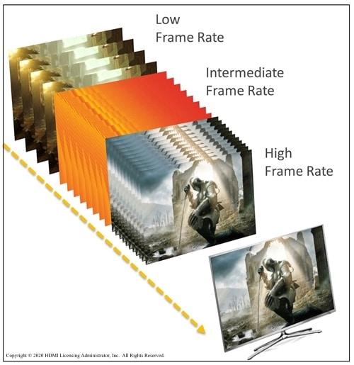 Variable Refresh Rate (VRR) disponible en HDMI 2.1