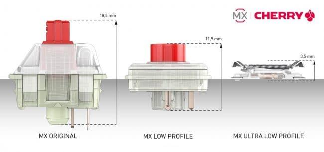 Switch MX comparaison