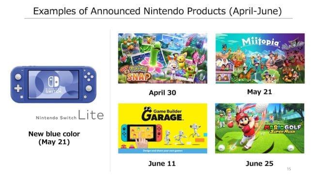 Sorties Nintendo Switch