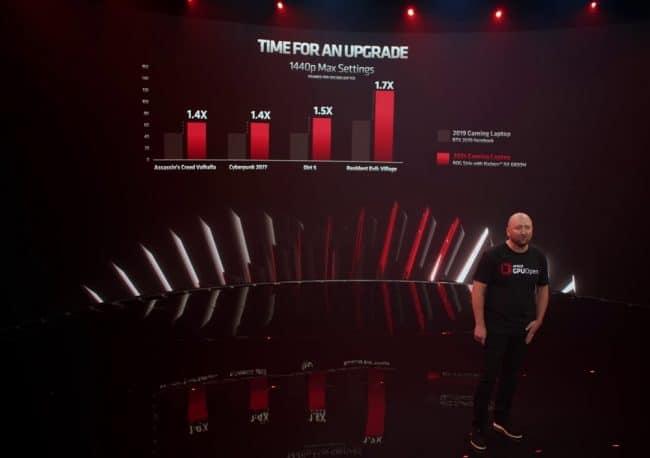 AMD compare un PC ROG Strix (2021) équipé de la Radeon RX 6800M à un PC gaming de 2019 doté d'une GeForce RTX 2070. ©Capture d'écran/AMD