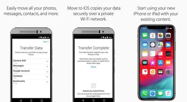 Apple Migrer vers iOS