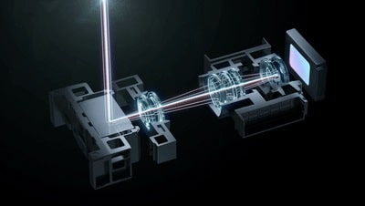 Le zoom optique continu 85-200 mm OPPO