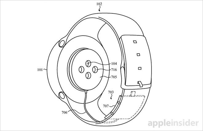 Brevet : Apple planche sur un bracelet de Watch intégrant une batterie