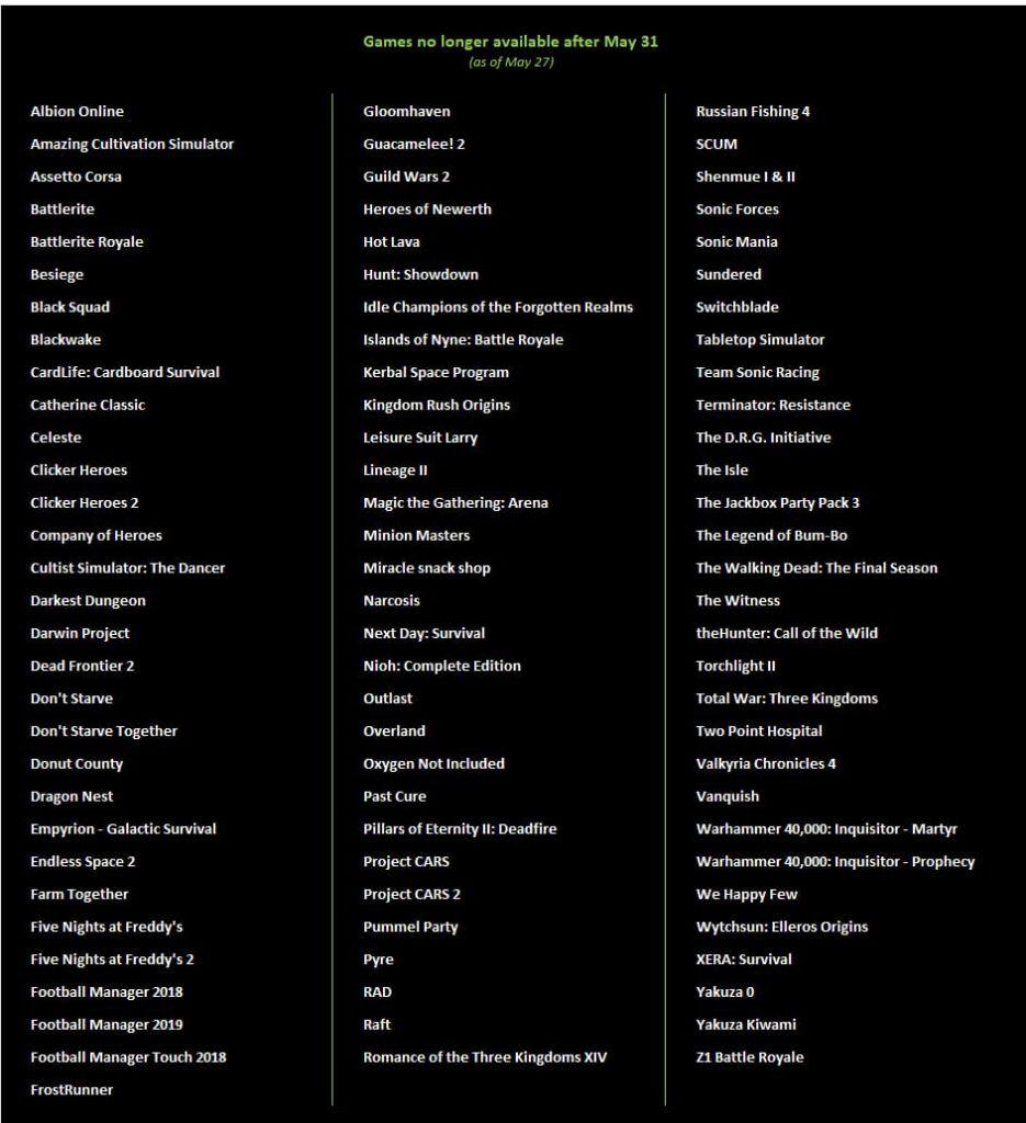 GeForce Now : Nvidia sécurise son catalogue de jeux, mais supprime plusieurs titres au passage